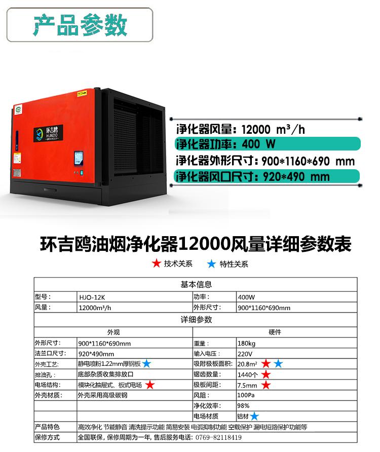 HJO-12K参数表.png
