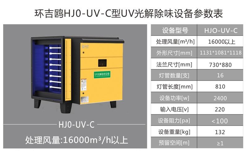 HJO-UV-C参数表.jpg