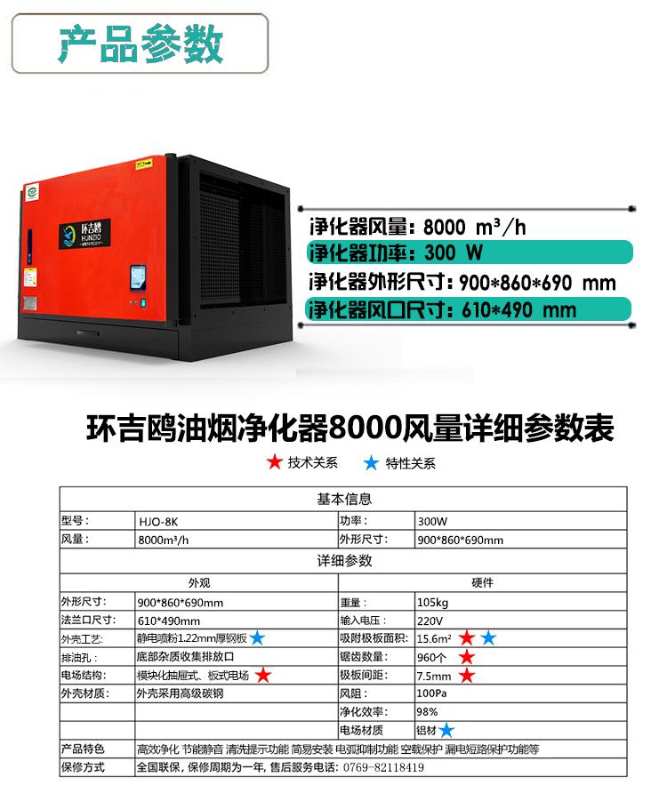 HJO-8K参数表.png