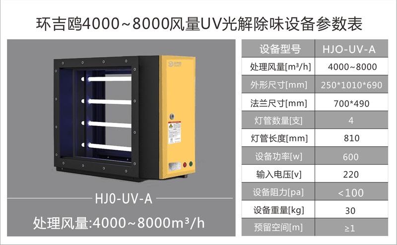 HJO-UV-A参数表.jpg
