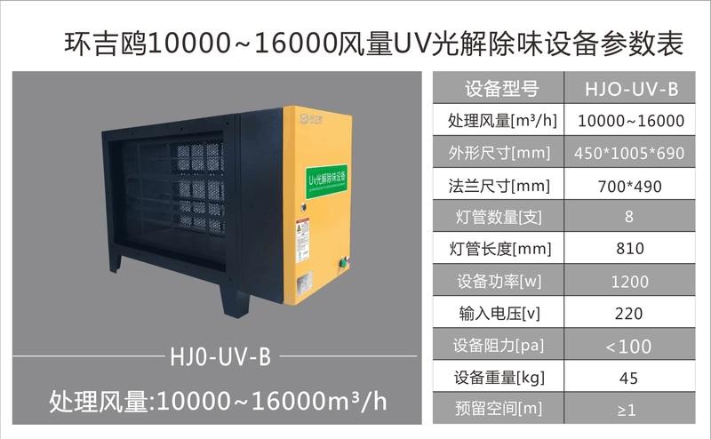 HJO-UV-B参数表.jpg